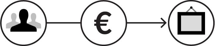 Crowdfunding scheme